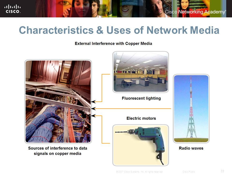33 © 2007 Cisco Systems, Inc. All rights reserved.Cisco Public Characteristics & Uses of Network Media