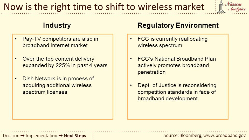Now is the right time to shift to wireless market Source: Bloomberg, www.broadband.gov Decision Implementation Next Steps Industry Pay-TV competitors