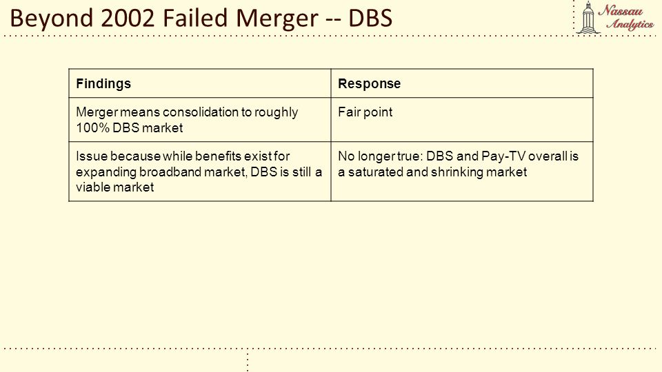 Beyond 2002 Failed Merger -- DBS FindingsResponse Merger means consolidation to roughly 100% DBS market Fair point Issue because while benefits exist