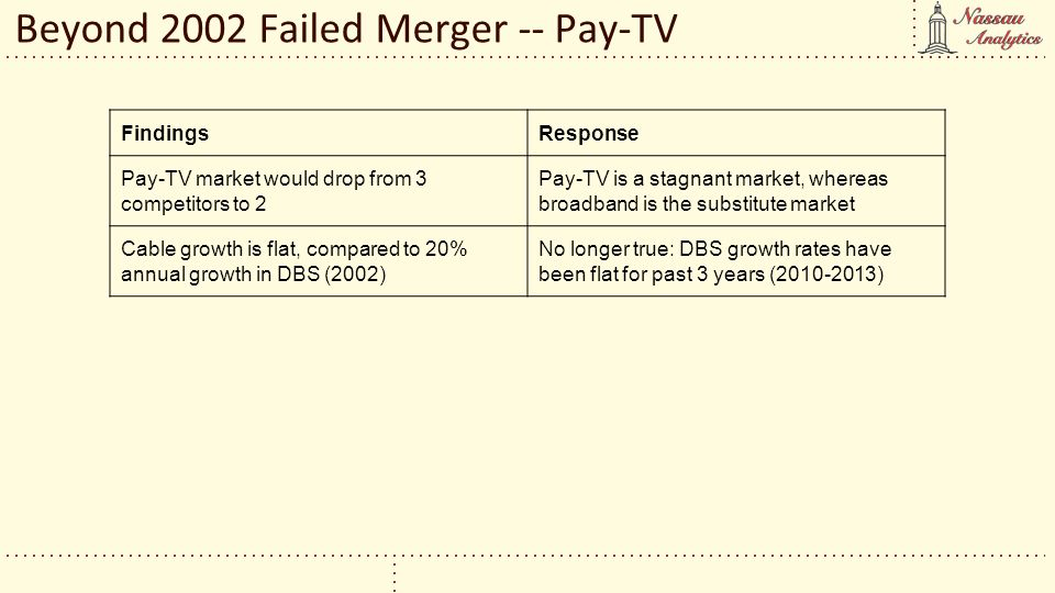 Beyond 2002 Failed Merger -- Pay-TV FindingsResponse Pay-TV market would drop from 3 competitors to 2 Pay-TV is a stagnant market, whereas broadband i