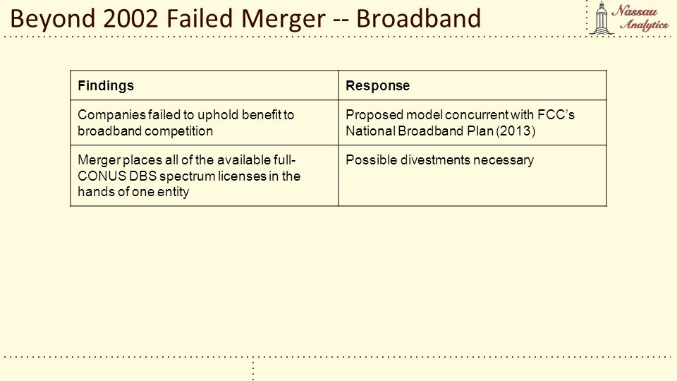 Beyond 2002 Failed Merger -- Broadband FindingsResponse Companies failed to uphold benefit to broadband competition Proposed model concurrent with FCC