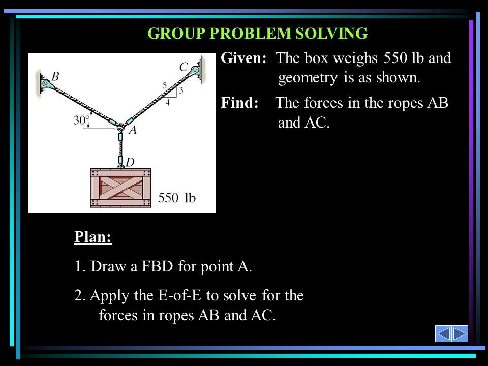 GROUP PROBLEM SOLVING Plan: 1. Draw a FBD for point A. 2. Apply the E-of-E to solve for the forces in ropes AB and AC. Given: The box weighs 550 lb an