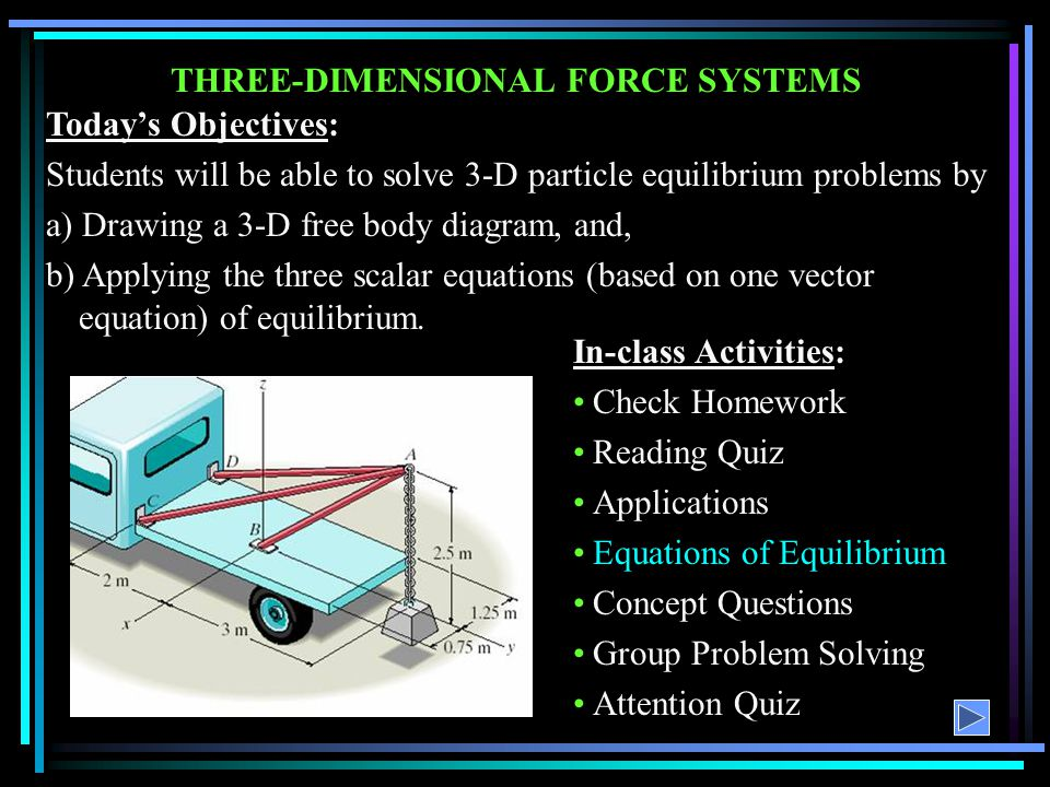 THREE-DIMENSIONAL FORCE SYSTEMS In-class Activities: Check Homework Reading Quiz Applications Equations of Equilibrium Concept Questions Group Problem
