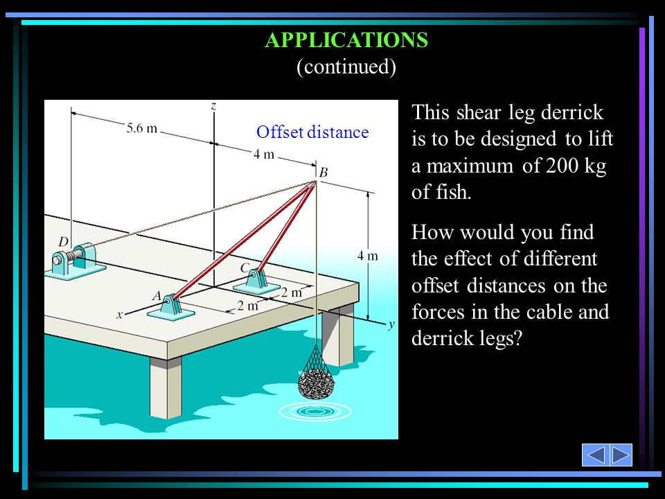 APPLICATIONS (continued) This shear leg derrick is to be designed to lift a maximum of 200 kg of fish. How would you find the effect of different offs