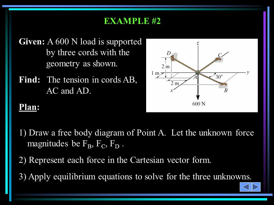 EXAMPLE #2 1) Draw a free body diagram of Point A. Let the unknown force magnitudes be F B, F C, F D. 2) Represent each force in the Cartesian vector