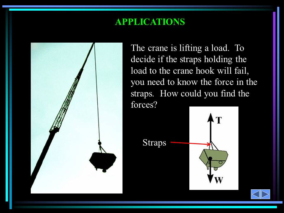 The crane is lifting a load. To decide if the straps holding the load to the crane hook will fail, you need to know the force in the straps. How could