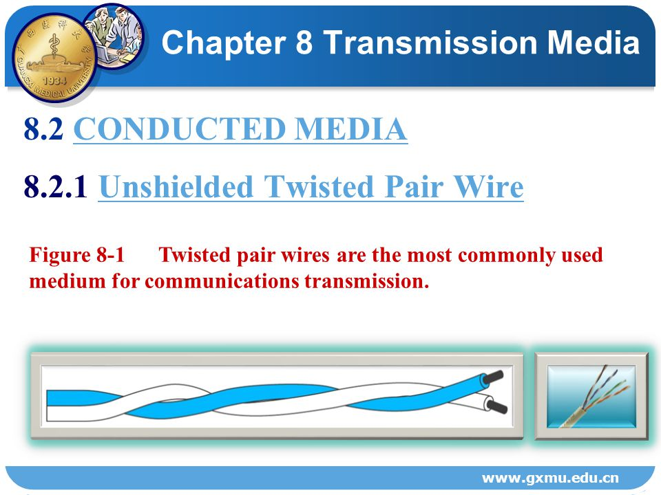 www.gxmu.edu.cn Conducted or guided media A type of media that provides some type of physical path, such as wire, cable, or optical fiber, along which the signal moves from end to end.