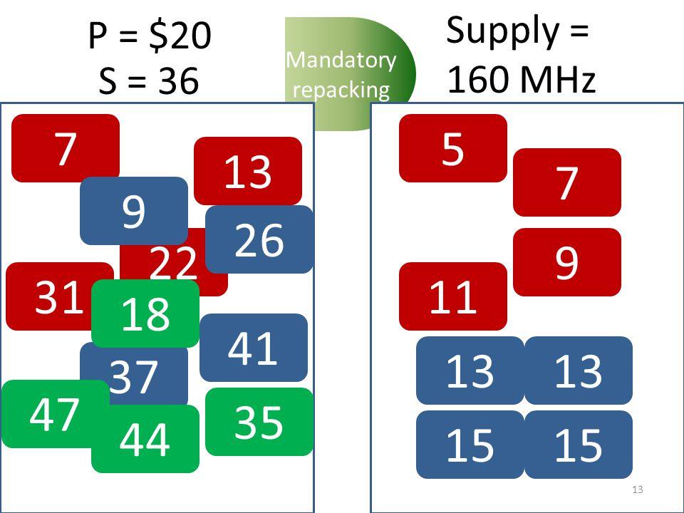 Mandatory repacking 7 13 31 22 9 26 37 41 18 35 44 47 5 7 11 9 13 15 S = 36 P = $20 Supply = 160 MHz 13