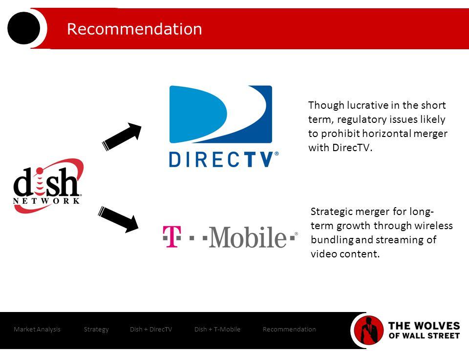 Market AnalysisStrategyDish + DirecTVDish + T MobileRecommendation Mexico & Latin America Satellite TV Figures