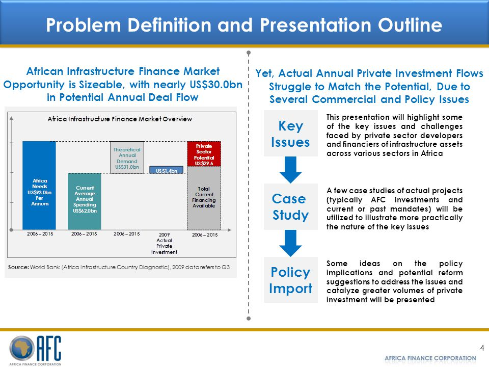 4 Problem Definition and Presentation Outline Source: World Bank (Africa Infrastructure Country Diagnostic), 2009 data refers to Q3 Key Issues Case St