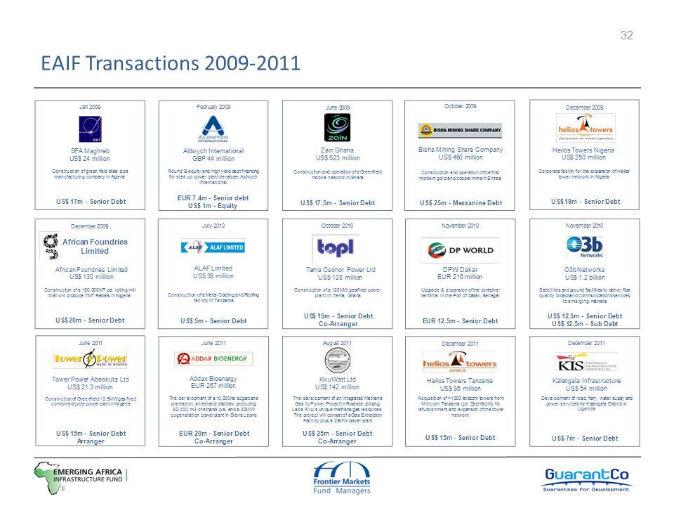 EAIF Transactions 2009-2011 32