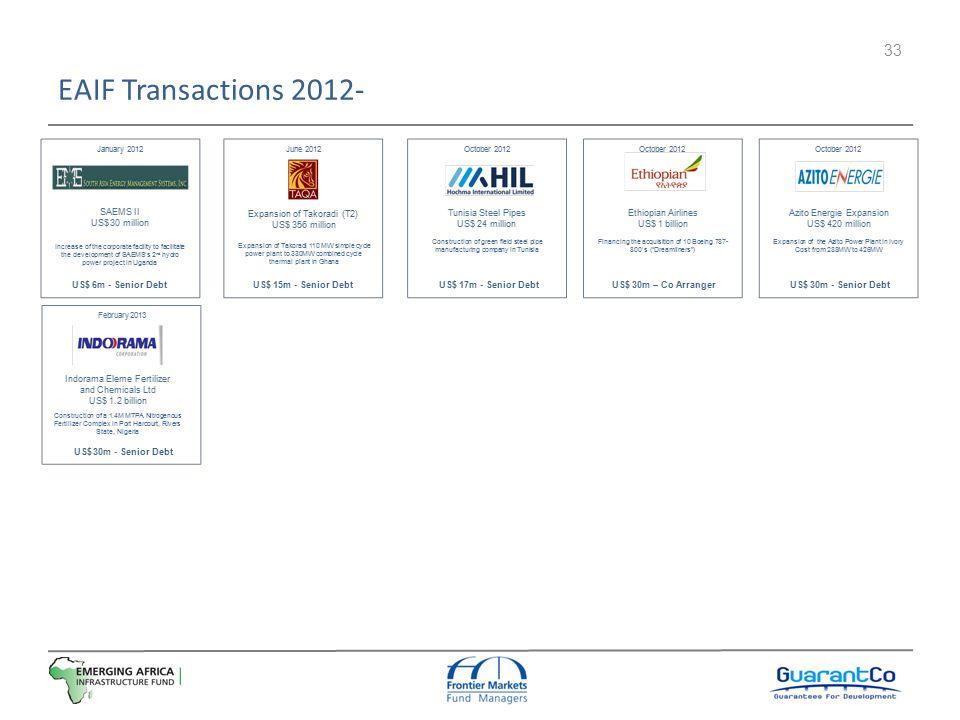 EAIF Transactions 2012- 33