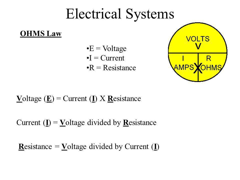 Electrical Systems OHMS Law E = Voltage I = Current R = Resistance Voltage (E) = Current (I) X Resistance Current (I) = Voltage divided by Resistance
