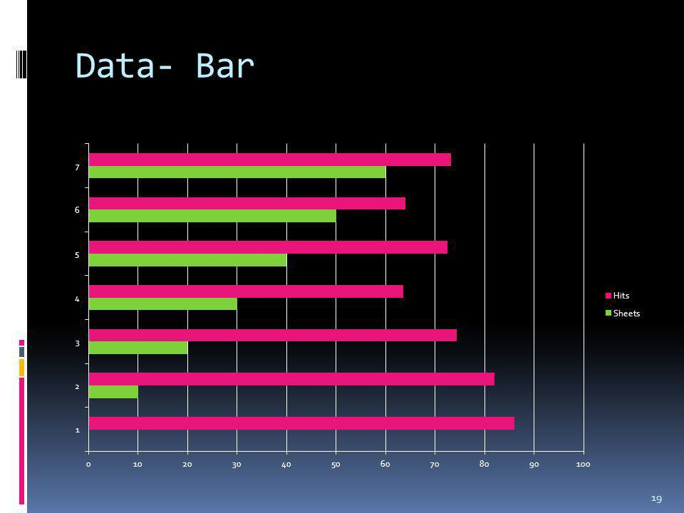 Data- Bar 19