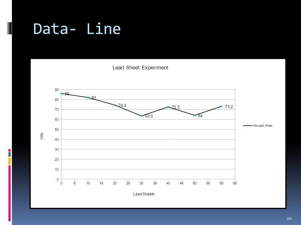 Data- Line 20