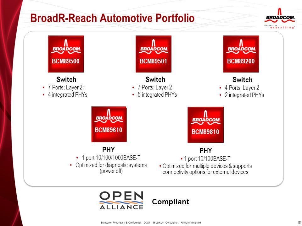 BroadR-Reach Automotive Portfolio 15 Broadcom Proprietary & Confidential. © 2011 Broadcom Corporation. All rights reserved. Switch 7 Ports; Layer 2; 4