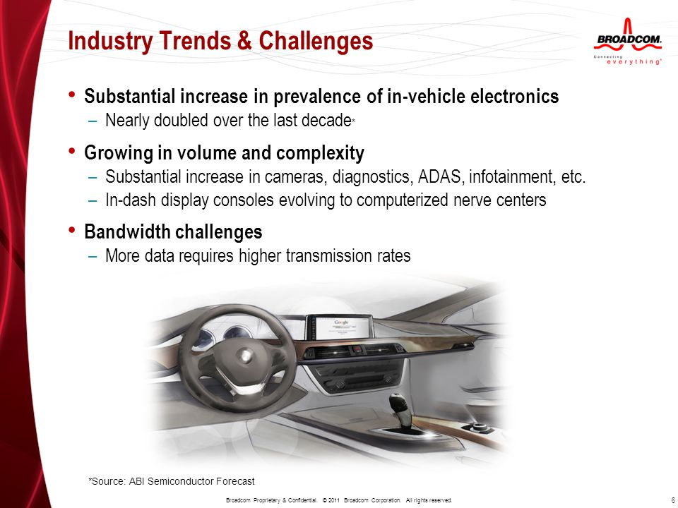 Substantial increase in prevalence of in-vehicle electronics –Nearly doubled over the last decade * Growing in volume and complexity –Substantial incr
