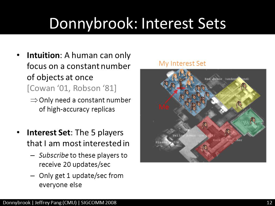 Donnybrook: Interest Sets Intuition: A human can only focus on a constant number of objects at once [Cowan 01, Robson 81] Only need a constant number