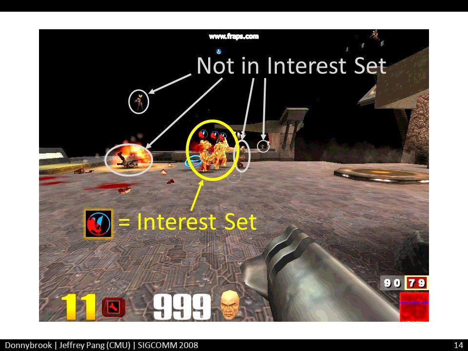 = Interest Set Not in Interest Set Donnybrook | Jeffrey Pang (CMU) | SIGCOMM 200814