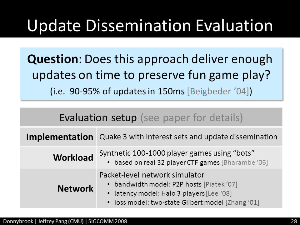 Update Dissemination Evaluation Evaluation setup (see paper for details) Implementation Quake 3 with interest sets and update dissemination Workload S