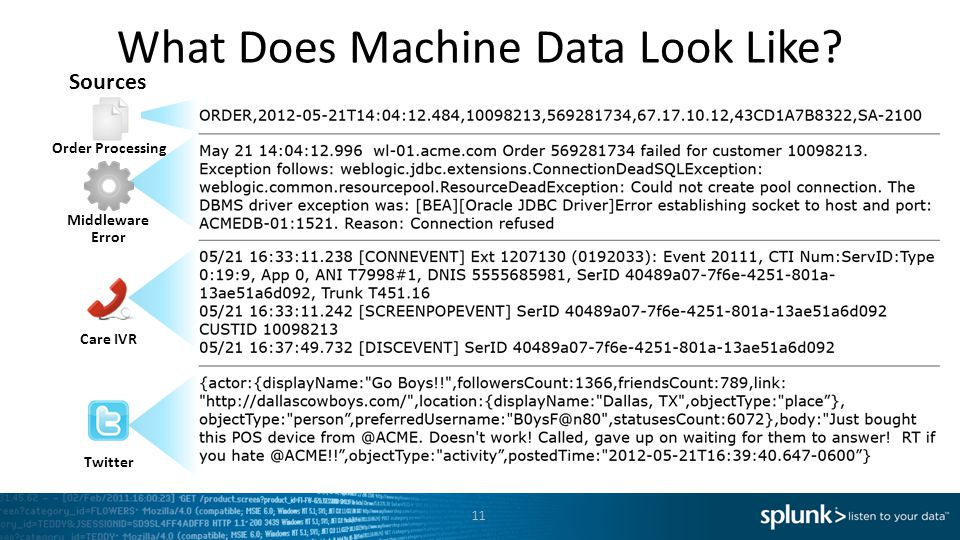 What Does Machine Data Look Like? 11 Sources Twitter Care IVR Middleware Error Order Processing
