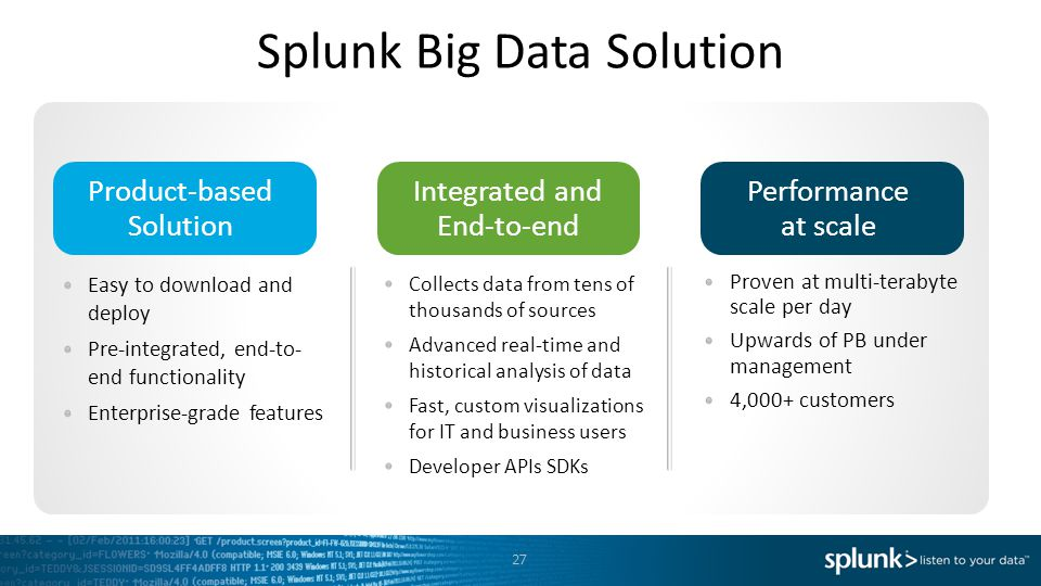 Splunk Big Data Solution Product-based Solution Performance at scale Integrated and End-to-end Easy to download and deploy Pre-integrated, end-to- end