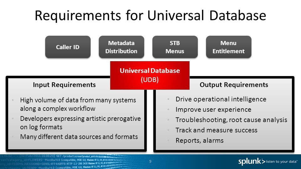 Requirements for Universal Database 9 Universal Database (UDB) High volume of data from many systems along a complex workflow Developers expressing ar
