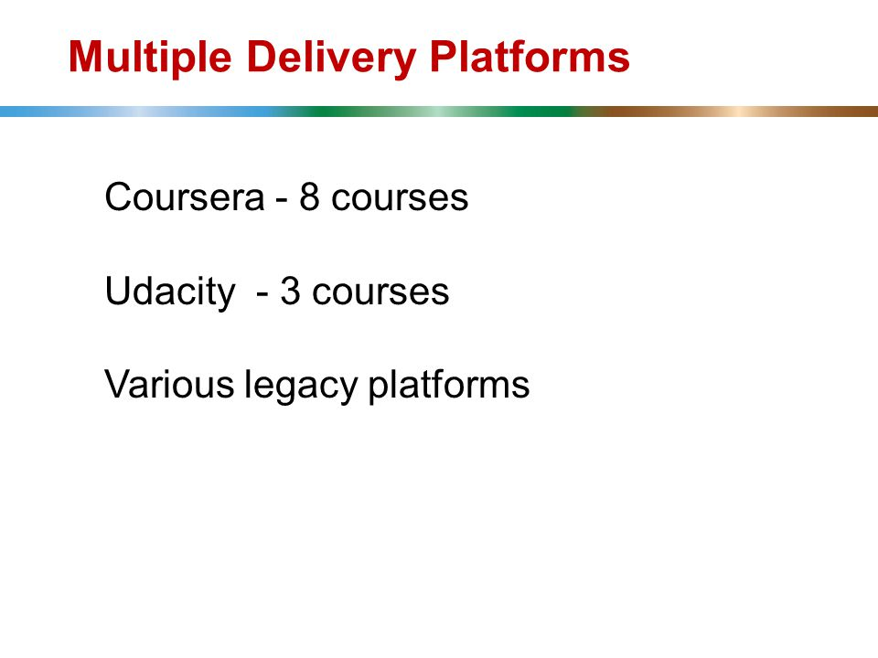 Multiple Delivery Platforms Coursera - 8 courses Udacity - 3 courses Various legacy platforms