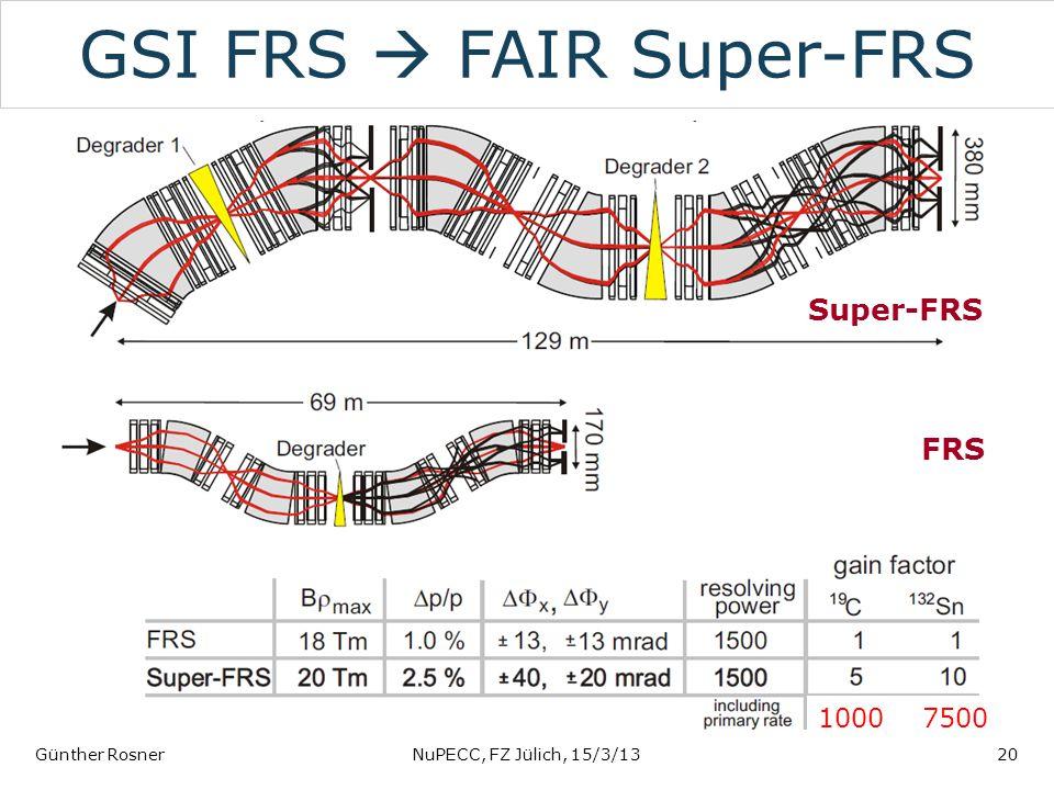 GSI FRS FAIR Super-FRS Günther RosnerNuPECC, FZ Jülich, 15/3/1320 1000 7500 Super-FRS FRS