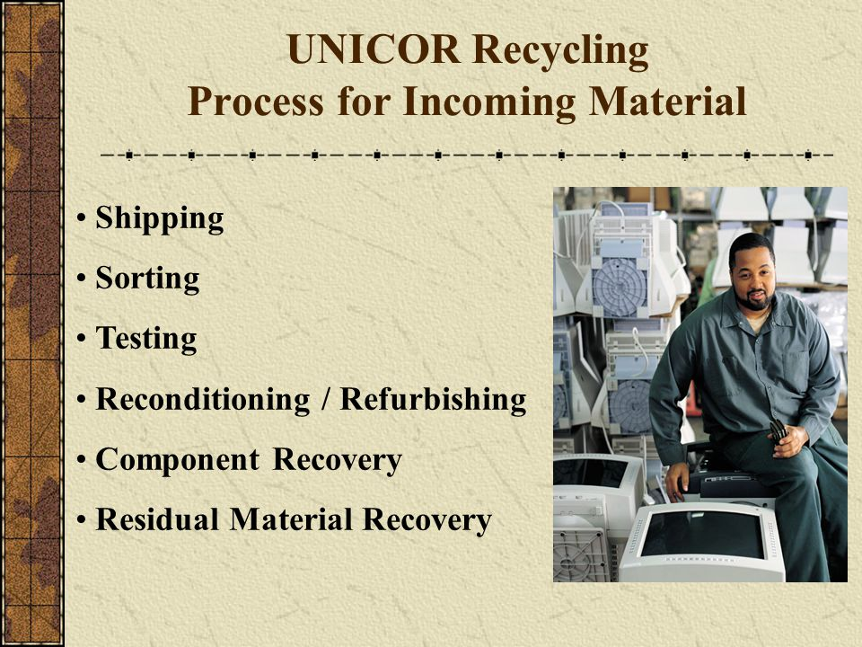 Shipping Sorting Testing Reconditioning / Refurbishing Component Recovery Residual Material Recovery UNICOR Recycling Process for Incoming Material