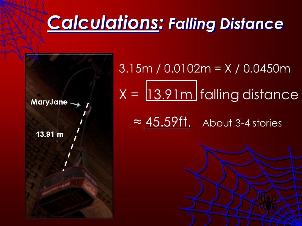MaryJane 13.91 m 3.15m / 0.0102m = X / 0.0450m X = 13.91m falling distance 45.59ft.