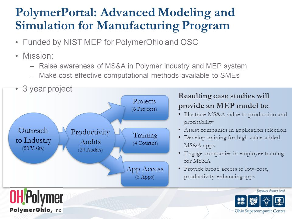 NDEMC: A Private Public Partnership National Digital Engineering and Manufacturing Consortium –$5 million U.S.