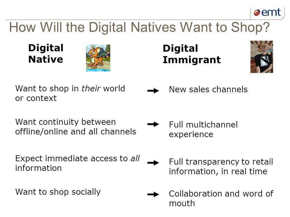 14 kuupäev ja presentatsiooni pealkiri How Will the Digital Natives Want to Shop.