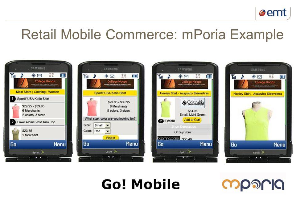 16 kuupäev ja presentatsiooni pealkiri Retail Mobile Commerce: mPoria Example Go! Mobile
