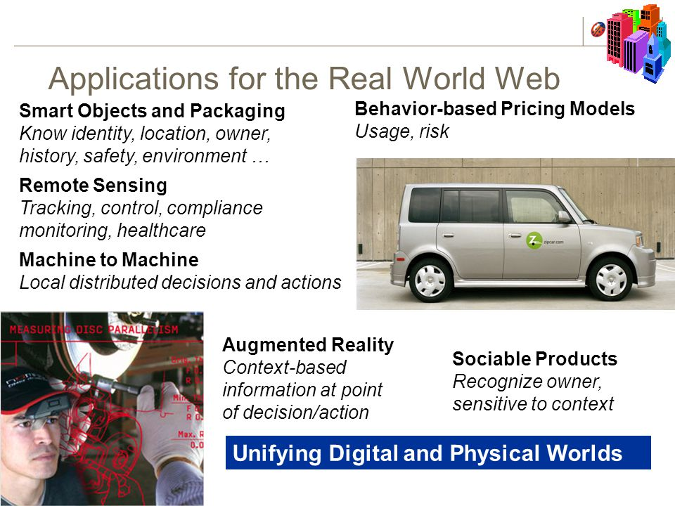 24 kuupäev ja presentatsiooni pealkiri Applications for the Real World Web Smart Objects and Packaging Know identity, location, owner, history, safety