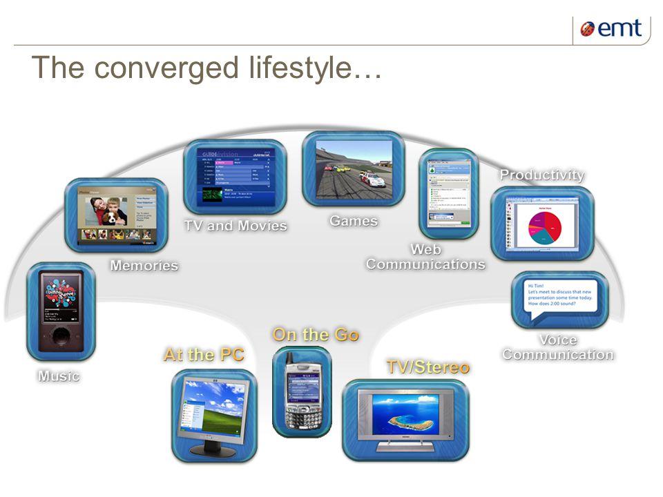 5 kuupäev ja presentatsiooni pealkiri The converged lifestyle…