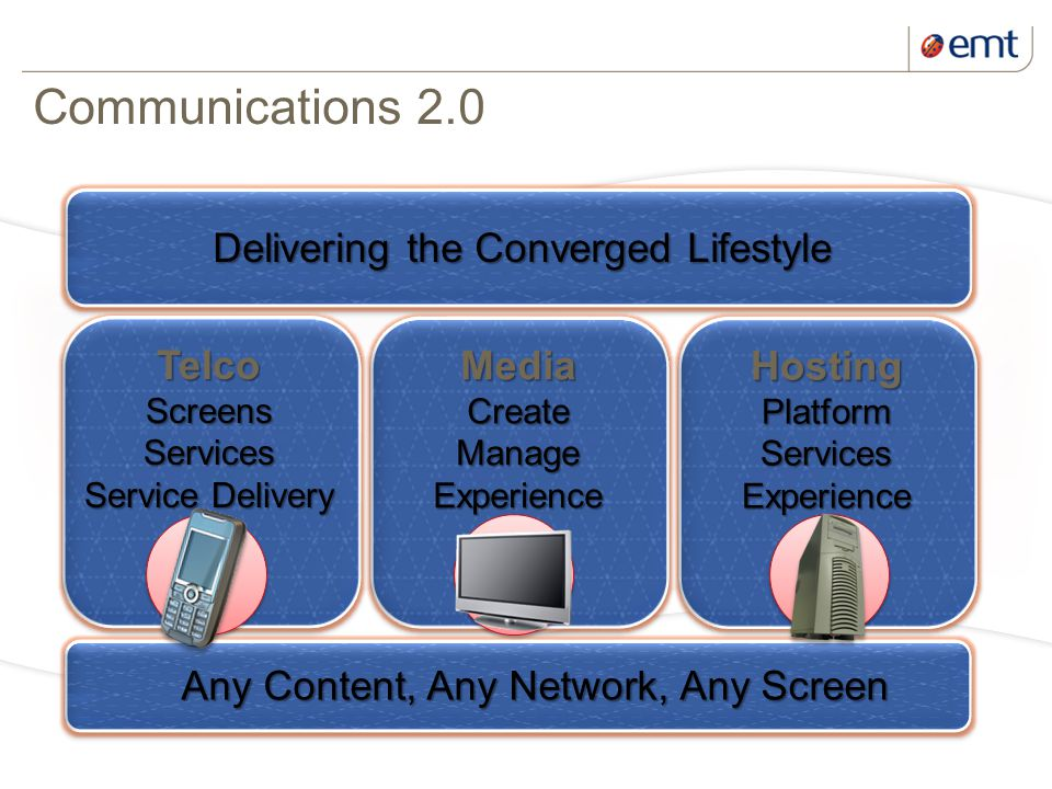 6 kuupäev ja presentatsiooni pealkiri Delivering the Converged Lifestyle Any Content, Any Network, Any Screen MediaCreateManageExperience TelcoScreensServices Service Delivery HostingPlatformServicesExperience Communications 2.0