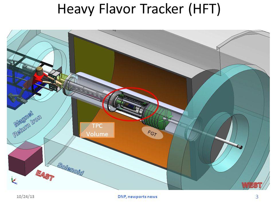 Heavy Flavor Tracker (HFT) TPC Volume FGT 10/24/13DNP, newports news 3