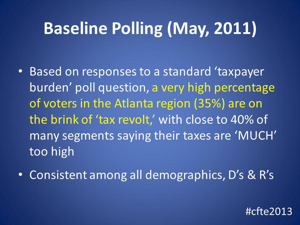 Baseline Polling (May, 2011) Based on responses to a standard taxpayer burden poll question, a very high percentage of voters in the Atlanta region (35%) are on the brink of tax revolt, with close to 40% of many segments saying their taxes are MUCH too high Consistent among all demographics, Ds & Rs #cfte2013