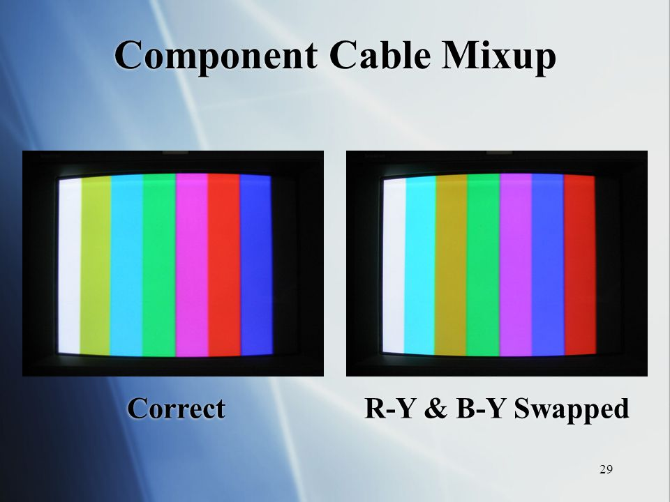 29 Component Cable Mixup Correct R-Y & B-Y Swapped