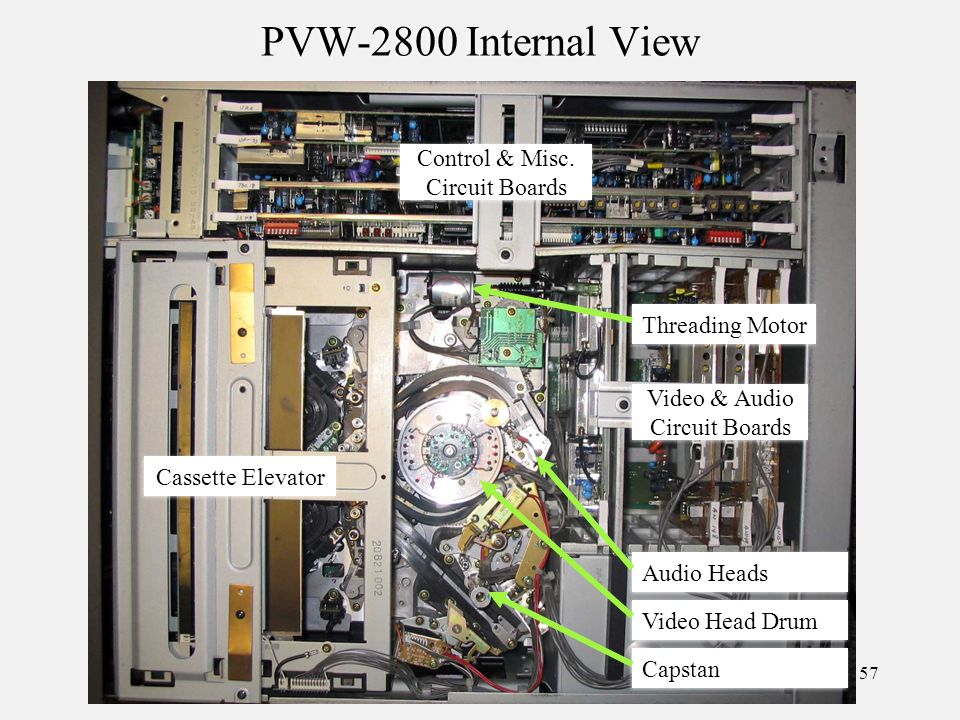 57 PVW-2800 Internal View Cassette Elevator Video & Audio Circuit Boards Control & Misc.