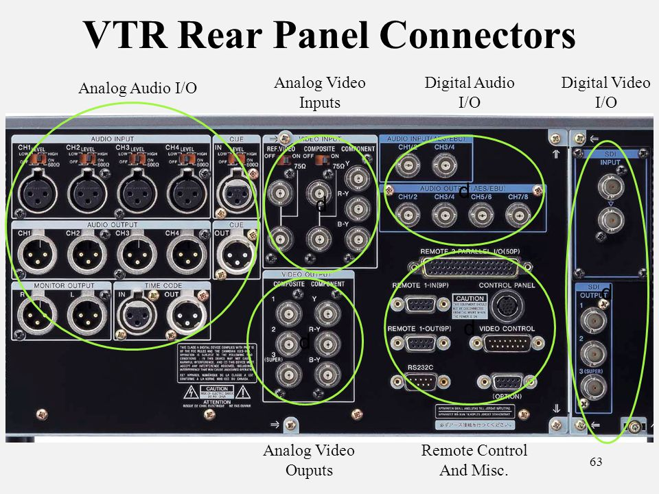 63 VTR Rear Panel Connectors Analog Audio I/O d d d d d Analog Video Inputs Analog Video Ouputs Remote Control And Misc.