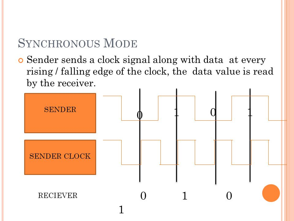 S YNCHRONOUS M ODE Sender sends a clock signal along with data at every rising / falling edge of the clock, the data value is read by the receiver.