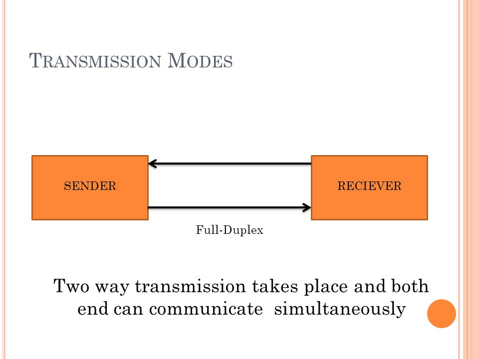 T RANSMISSION M ODES SENDERRECIEVER Full-Duplex Two way transmission takes place and both end can communicate simultaneously