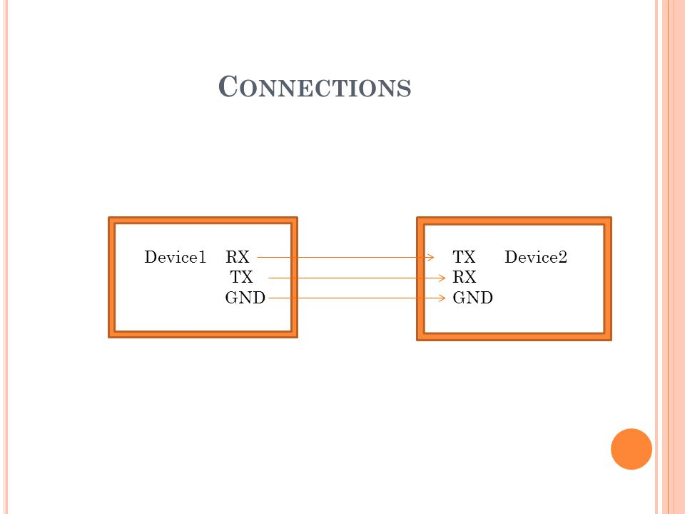 C ONNECTIONS Device1 RX TX GND TX Device2 RX GND