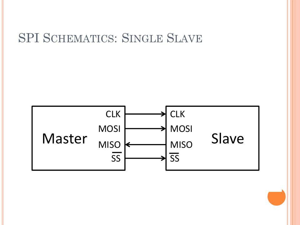 SPI S CHEMATICS : S INGLE S LAVE