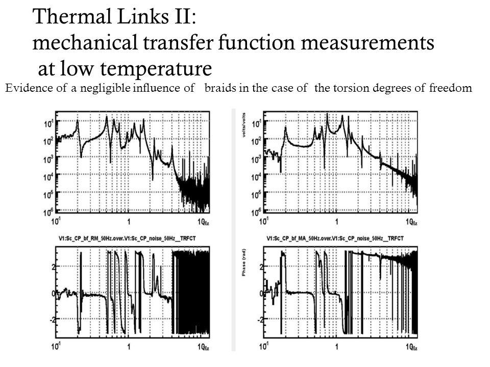 Thermal Links II: mechanical transfer function measurements at low temperature Evidence of a negligible influence of braids in the case of the torsion degrees of freedom
