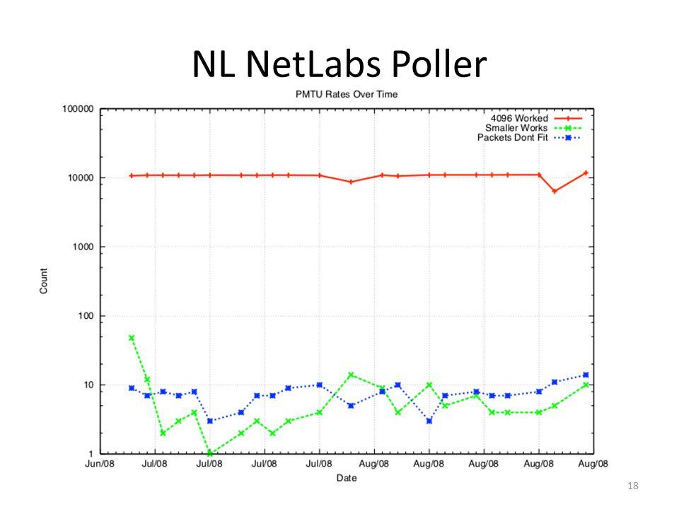 NL NetLabs Poller 18