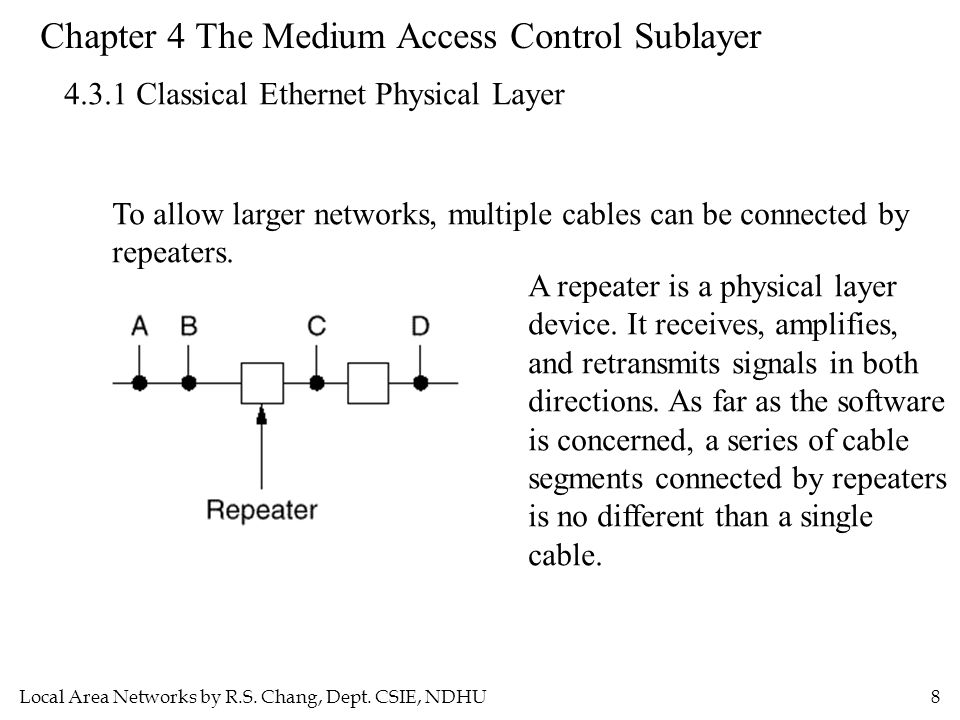 Local Area Networks by R.S.Chang, Dept.