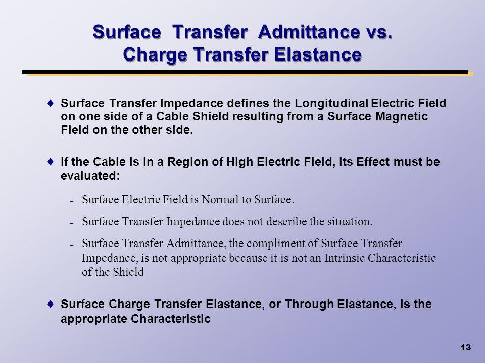 13 Surface Transfer Admittance vs.